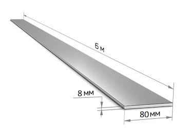 Полоса 80 х 8 (6 м)