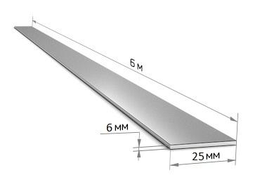 Полоса 25 х 6 (6 м)