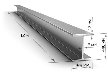 Балка двутавровая 45Б2 12 метров