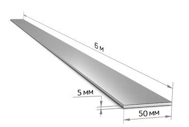 Полоса 50 х 5 (6 м)
