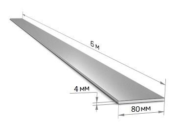 Полоса 80 х 4 (6 м)