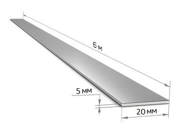Полоса 20 х 5 (6 м)