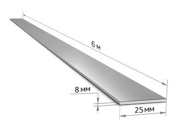 Полоса 25 х 8 (6 м)