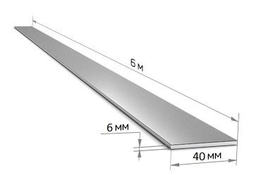 Полоса 40 х 6 (6 м)