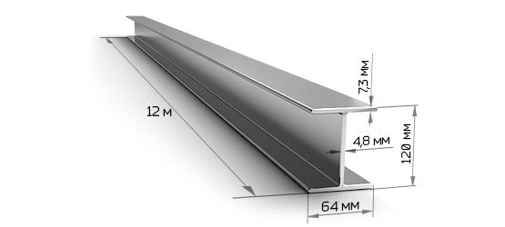 Балка двутавровая 12 12 метров