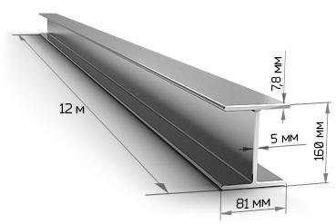 Балка двутавровая 16 12 метров