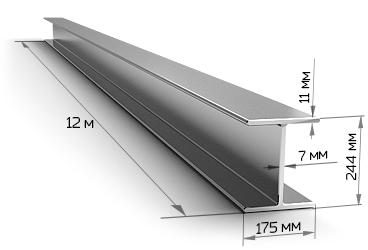 Балка двутавровая 25Ш1 12 метров