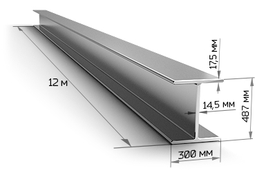 Балка двутавровая 50Ш2 12 метров