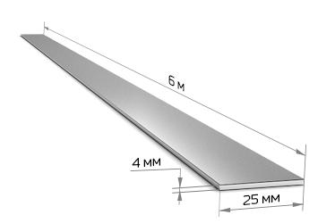 Полоса 25*4 (6 м)