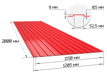 Профнастил С8 0.5х1150х2000 мм