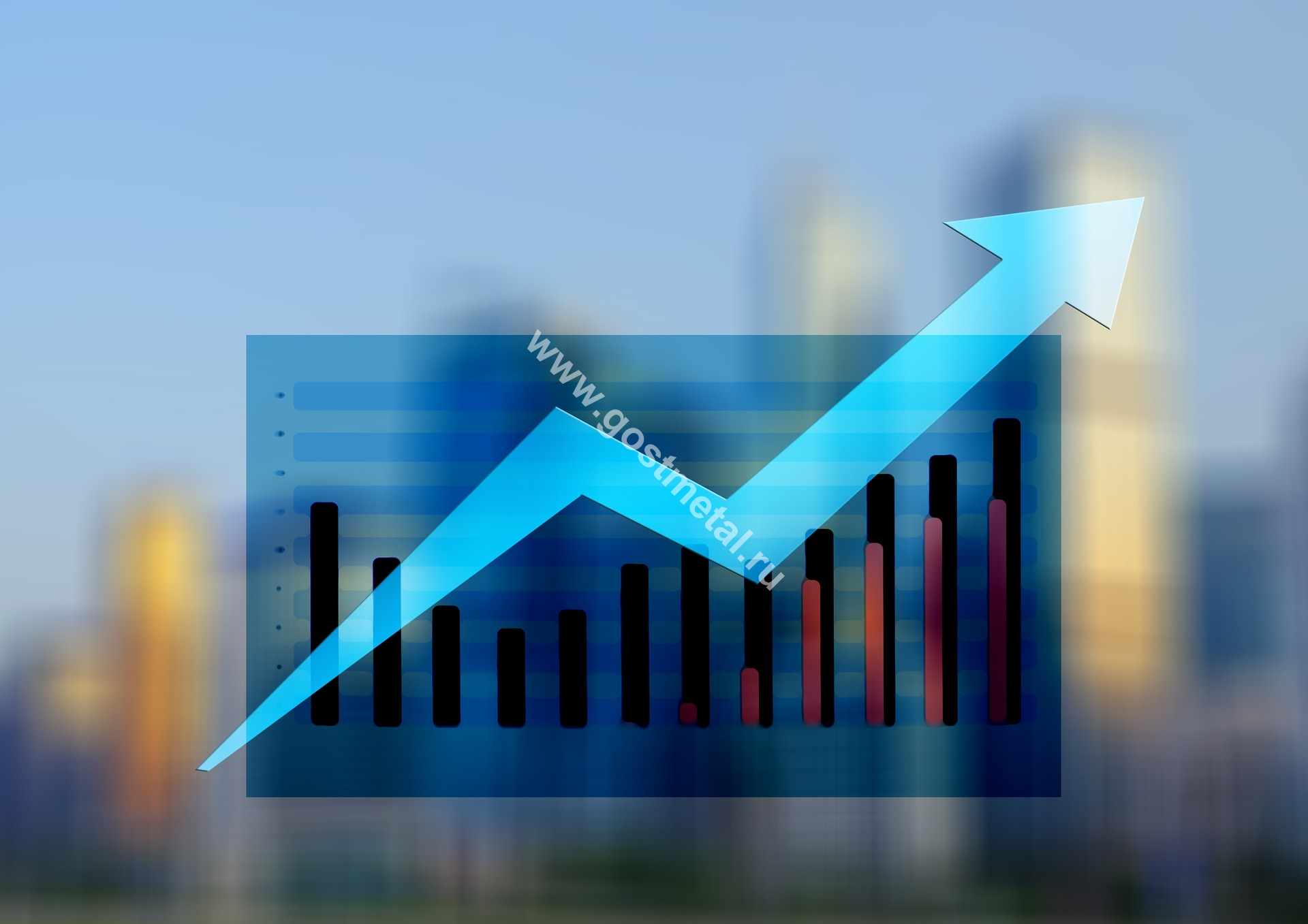 Аналитика цен на металлопрокат на ГОСТ металл